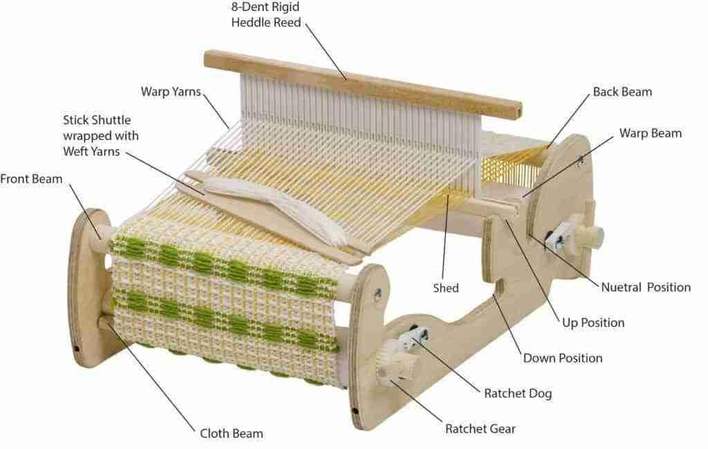 Cricket rigid heddle loom parts labeled