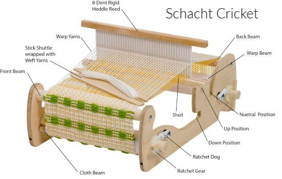 cricket loom